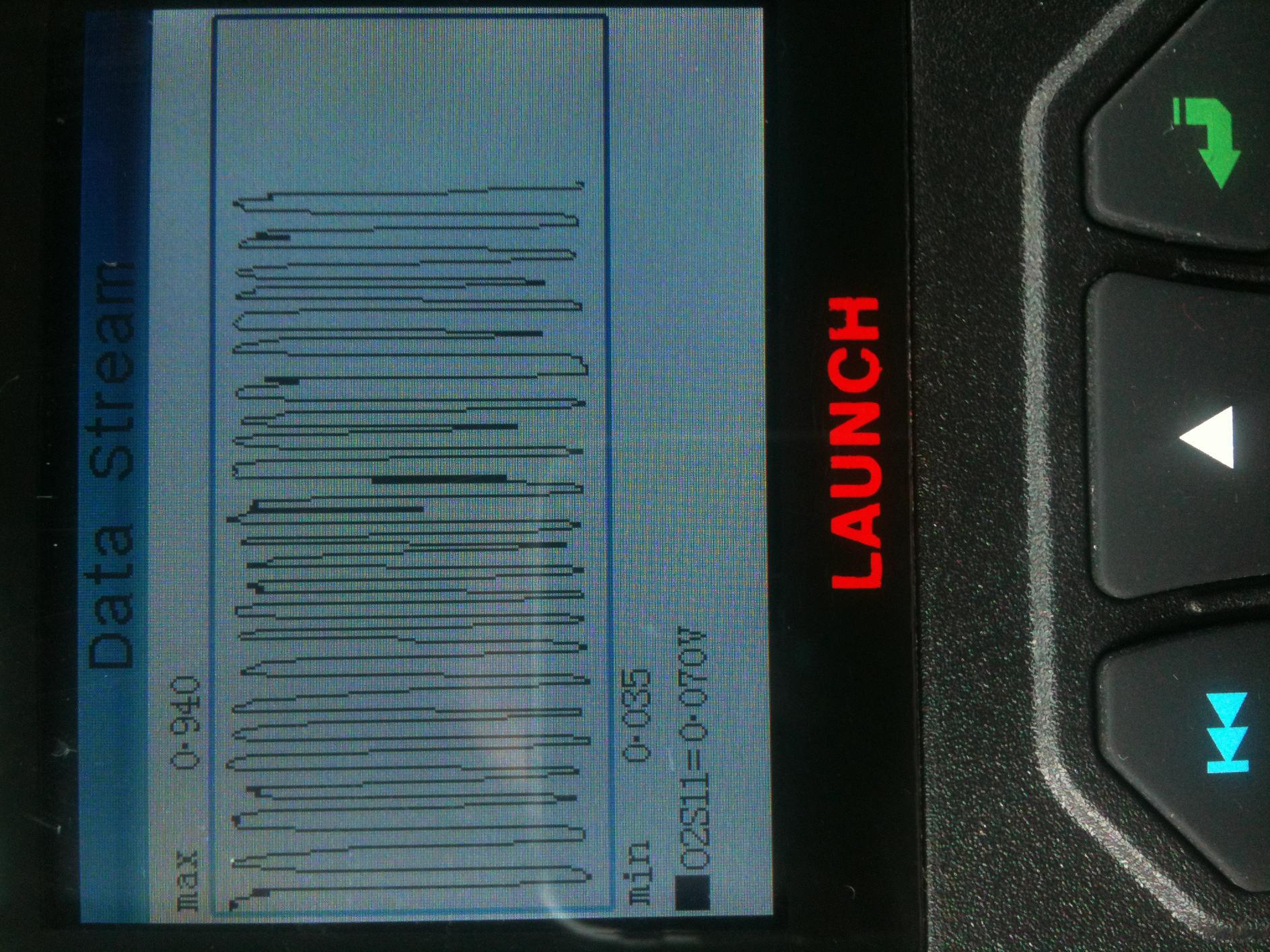 p0133 code keeps coming back - Saturn ION RedLine Forums