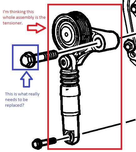 Saturn Ion Belt Tensioner Location Get Free Image About